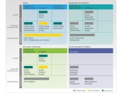 VMware Certification Roadmap 2012