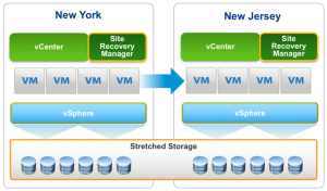 What's New in VMware SRM 6.1 01