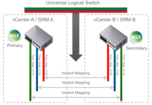 What's New in VMware SRM 6.1 02