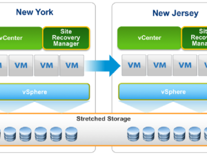 What's New in VMware SRM 6.1 F